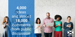 Online discussion generated around 4,000 ideas and almost 18,000 comments submitted by the public on the platform