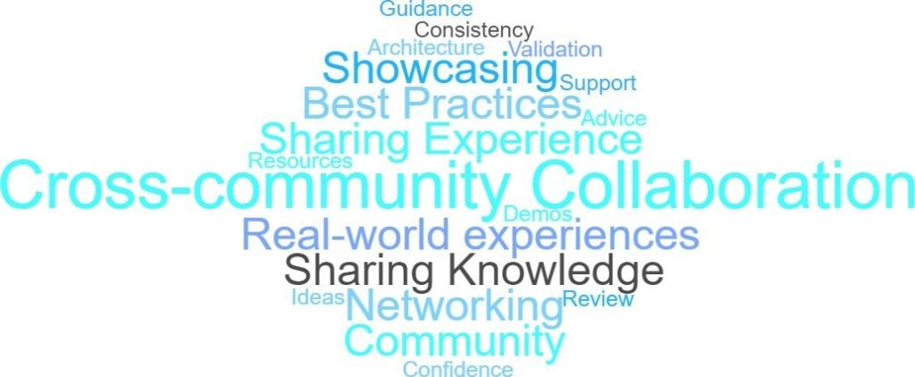 Wordcloud showing feedback gathered about the expectations of the Cloud Centre of Excelllence