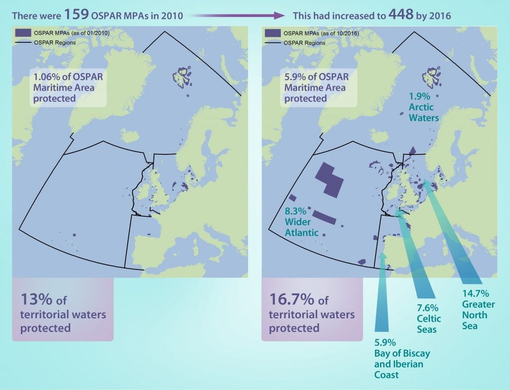 The network of OSPAR Marine Protected Areas is expanding