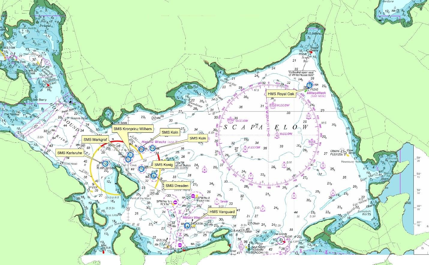 Marine Scotland Surveying The German High Seas Fleet In Scapa Flow