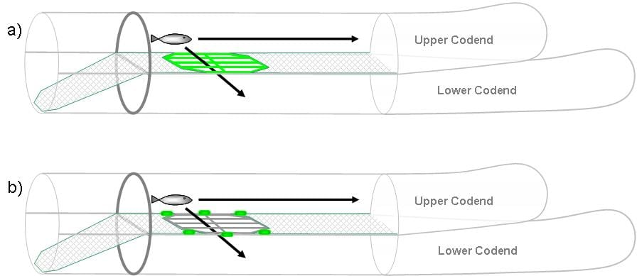 Figure 1: The netting panel separator and grid arrangement with a) the light fibre and b) the Electralume lighting