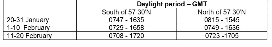 Survey 0219S Daylight Period GMT